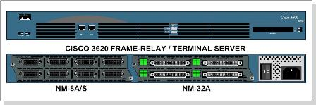 Cisco Router Emulates FrameRelay Switch - Frame relay switch example