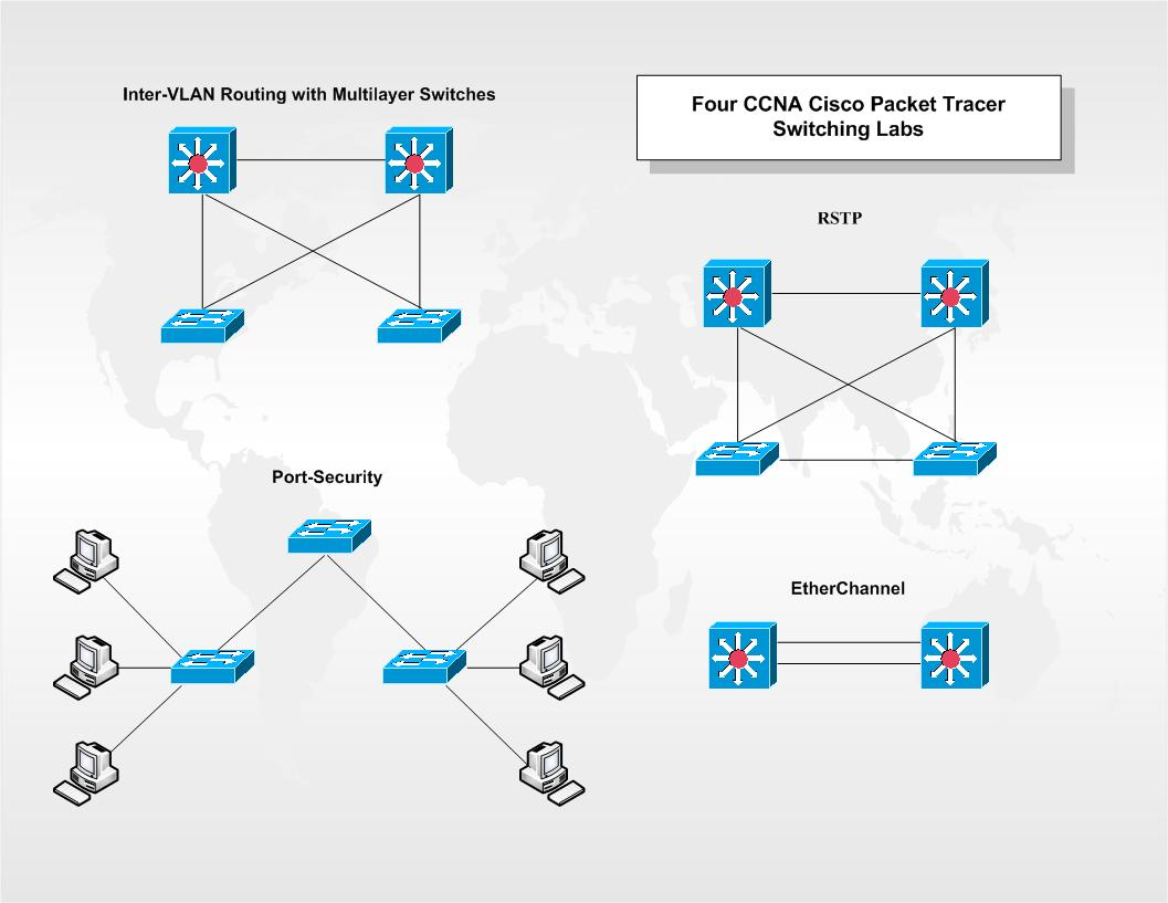 Four CCNA Cisco Packet Tracer Switching Labs