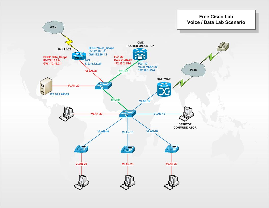 Ccna Packet Tracer Labs