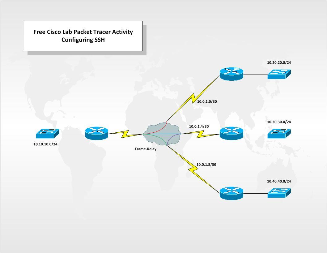 Cisco Switch Commands Cheat Sheet (CLI)