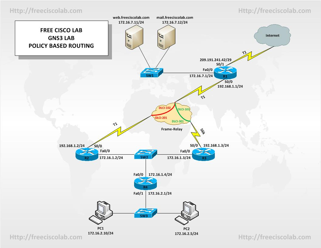 Packet Tracer Lab Downloads Packet Tracer Lab Videos – Dibujos Para