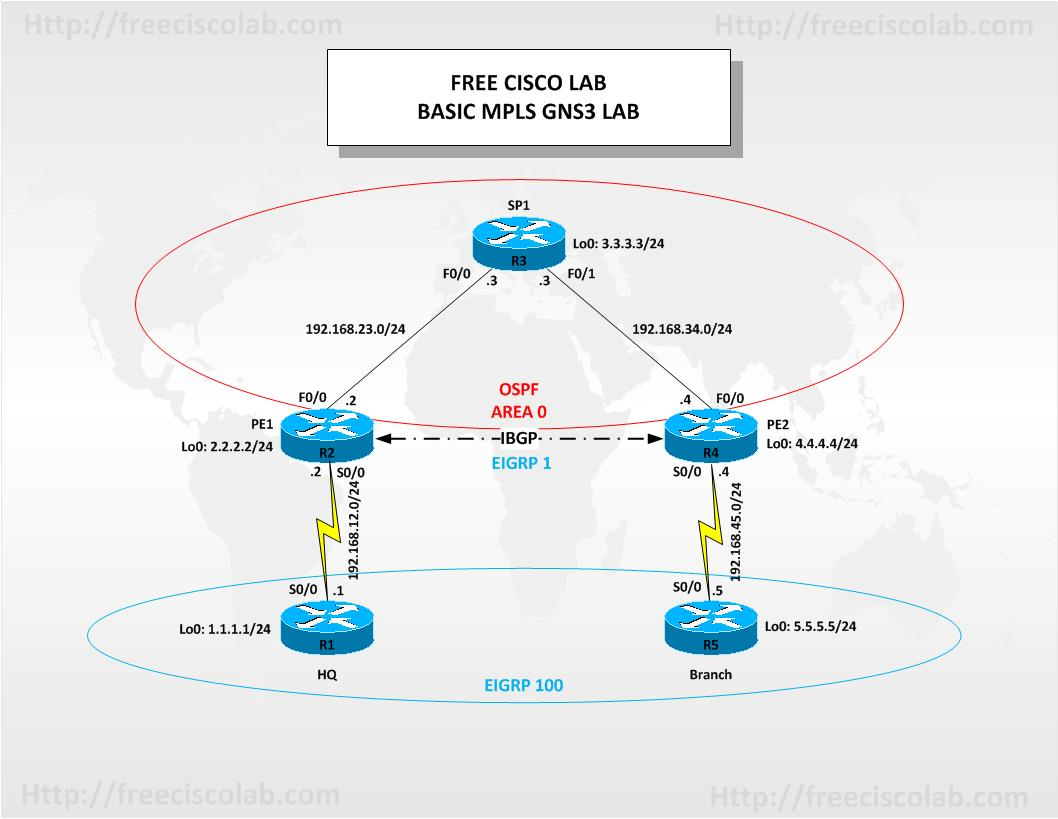 Free GNS3 Lab Basic MPLS Configuration