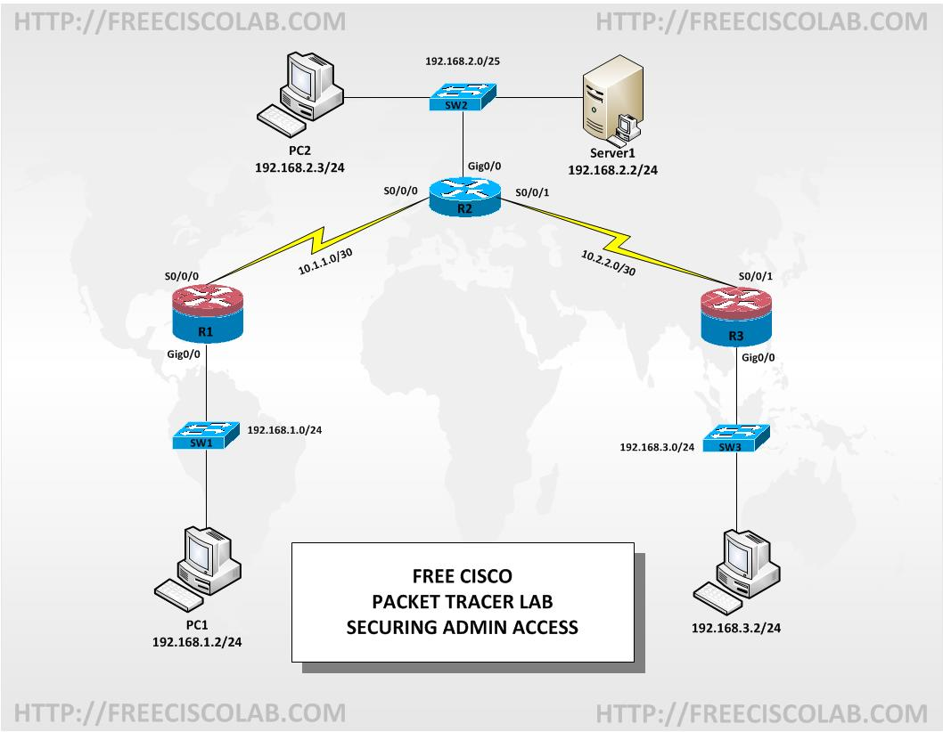 packet tracer lab 2 download